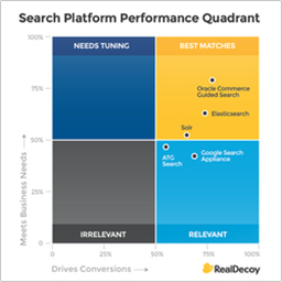 search-platform-quadrant